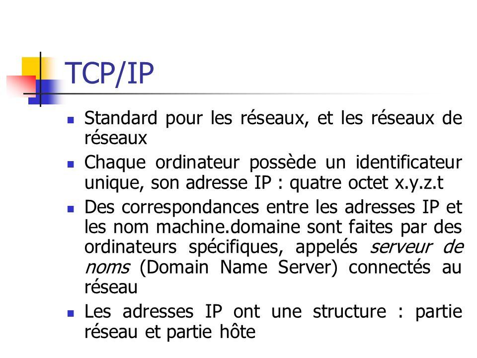 TCP/IP Standard pour les réseaux, et les réseaux de réseaux Chaque ordinateur possède un identificateur unique, son adresse IP : quatre octet x.y.z.t Des correspondances entre les adresses IP et les nom machine.domaine sont faites par des ordinateurs spécifiques, appelés serveur de noms (Domain Name Server) connectés au réseau Les adresses IP ont une structure : partie réseau et partie hôte