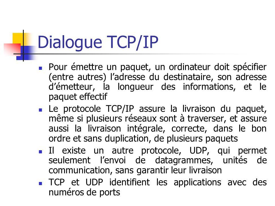 Dialogue TCP/IP Pour émettre un paquet, un ordinateur doit spécifier (entre autres) ladresse du destinataire, son adresse démetteur, la longueur des informations, et le paquet effectif Le protocole TCP/IP assure la livraison du paquet, même si plusieurs réseaux sont à traverser, et assure aussi la livraison intégrale, correcte, dans le bon ordre et sans duplication, de plusieurs paquets Il existe un autre protocole, UDP, qui permet seulement lenvoi de datagrammes, unités de communication, sans garantir leur livraison TCP et UDP identifient les applications avec des numéros de ports
