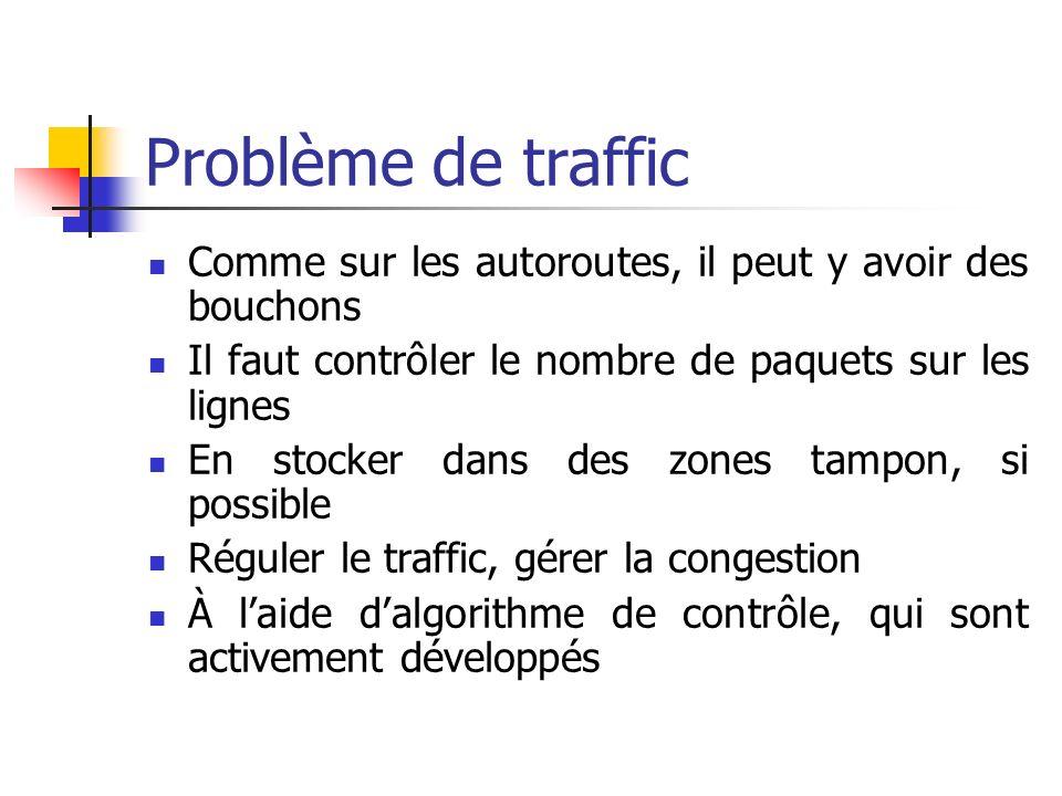 Problème de traffic Comme sur les autoroutes, il peut y avoir des bouchons Il faut contrôler le nombre de paquets sur les lignes En stocker dans des zones tampon, si possible Réguler le traffic, gérer la congestion À laide dalgorithme de contrôle, qui sont activement développés