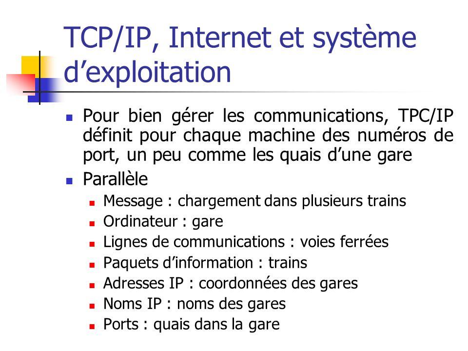 TCP/IP, Internet et système dexploitation Pour bien gérer les communications, TPC/IP définit pour chaque machine des numéros de port, un peu comme les quais dune gare Parallèle Message : chargement dans plusieurs trains Ordinateur : gare Lignes de communications : voies ferrées Paquets dinformation : trains Adresses IP : coordonnées des gares Noms IP : noms des gares Ports : quais dans la gare