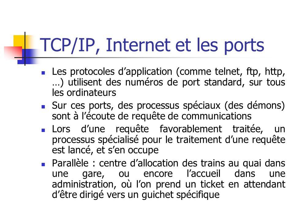 TCP/IP, Internet et les ports Les protocoles dapplication (comme telnet, ftp, http, …) utilisent des numéros de port standard, sur tous les ordinateurs Sur ces ports, des processus spéciaux (des démons) sont à lécoute de requête de communications Lors dune requête favorablement traitée, un processus spécialisé pour le traitement dune requête est lancé, et sen occupe Parallèle : centre dallocation des trains au quai dans une gare, ou encore laccueil dans une administration, où lon prend un ticket en attendant dêtre dirigé vers un guichet spécifique