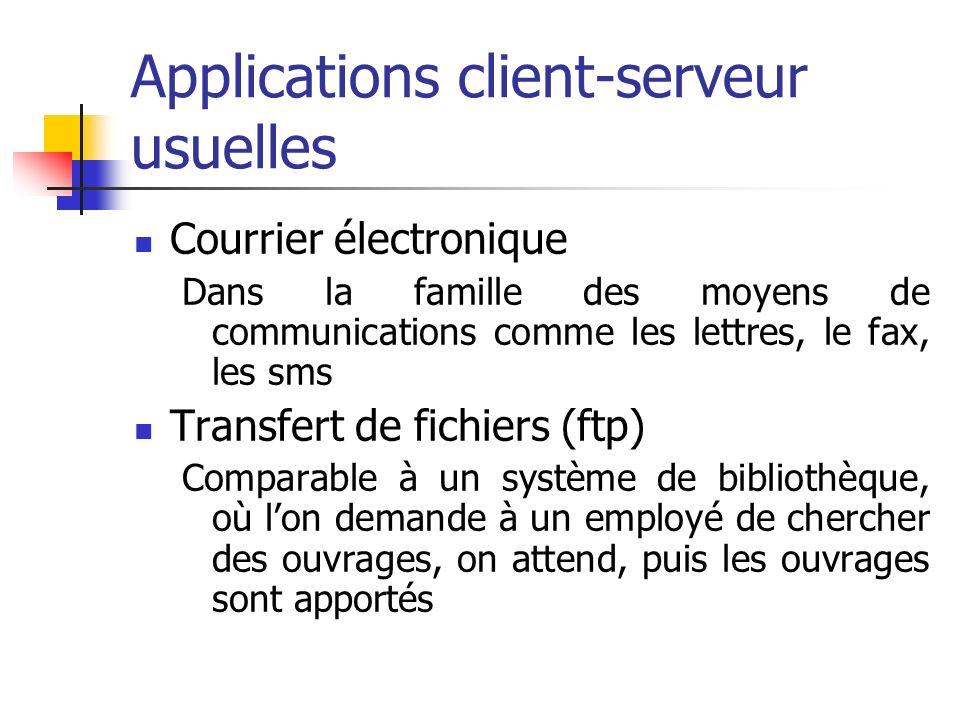 Applications client-serveur usuelles Courrier électronique Dans la famille des moyens de communications comme les lettres, le fax, les sms Transfert de fichiers (ftp) Comparable à un système de bibliothèque, où lon demande à un employé de chercher des ouvrages, on attend, puis les ouvrages sont apportés
