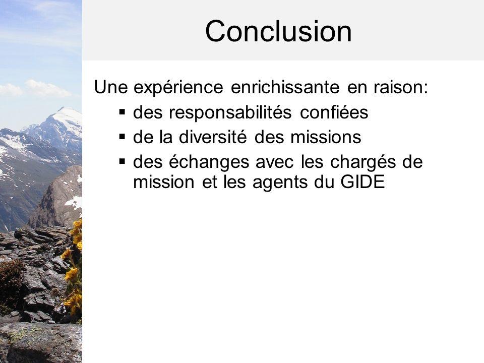 Conclusion Une expérience enrichissante en raison: des responsabilités confiées de la diversité des missions des échanges avec les chargés de mission et les agents du GIDE