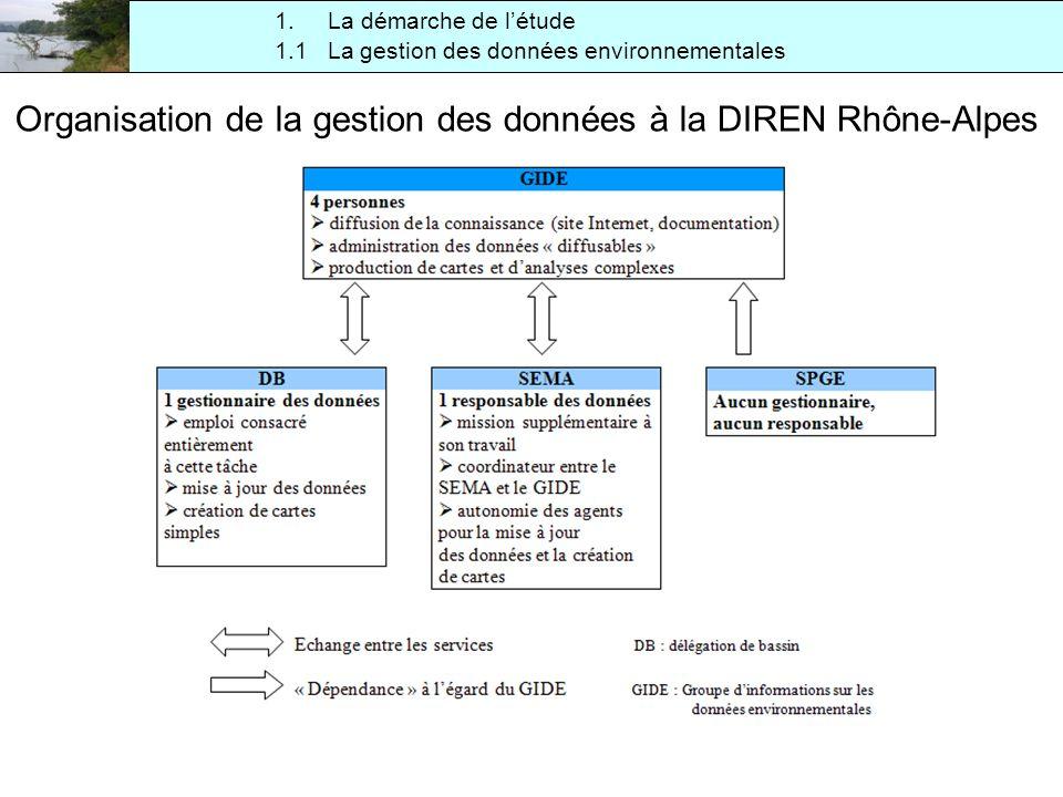 1.1 La gestion des données environnementales 1.La démarche de létude Organisation de la gestion des données à la DIREN Rhône-Alpes