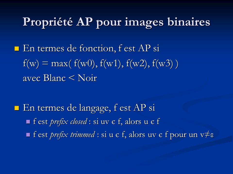 Propriété AP pour images binaires En termes de fonction, f est AP si En termes de fonction, f est AP si f(w) = max( f(w0), f(w1), f(w2), f(w3) ) avec Blanc < Noir En termes de langage, f est AP si En termes de langage, f est AP si f est prefix closed : si uv є f, alors u є f f est prefix closed : si uv є f, alors u є f f est prefix trimmed : si u є f, alors uv є f pour un vε f est prefix trimmed : si u є f, alors uv є f pour un vε