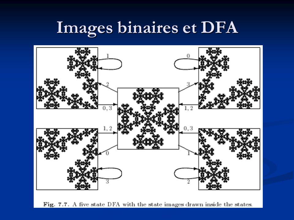 Images binaires et DFA