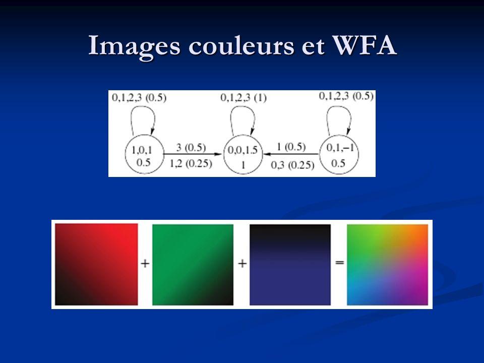 Images couleurs et WFA