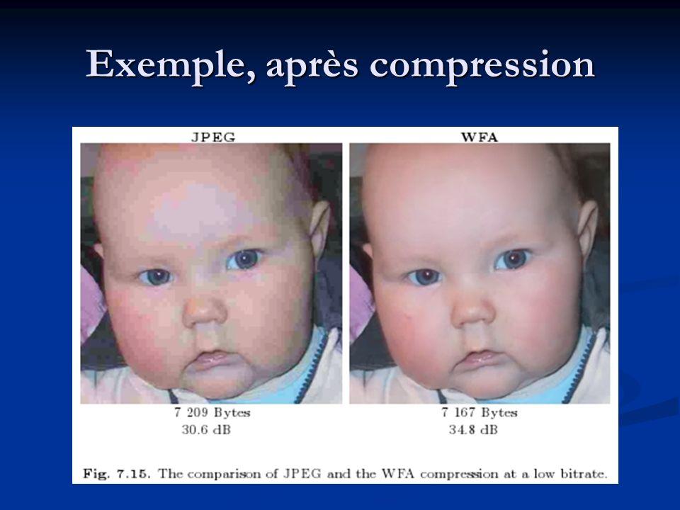 Exemple, après compression