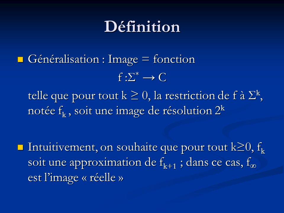 Définition Généralisation : Image = fonction Généralisation : Image = fonction f :Σ * C telle que pour tout k 0, la restriction de f à Σ k, notée f k, soit une image de résolution 2 k Intuitivement, on souhaite que pour tout k0, f k soit une approximation de f k+1 ; dans ce cas, f est limage « réelle » Intuitivement, on souhaite que pour tout k0, f k soit une approximation de f k+1 ; dans ce cas, f est limage « réelle »