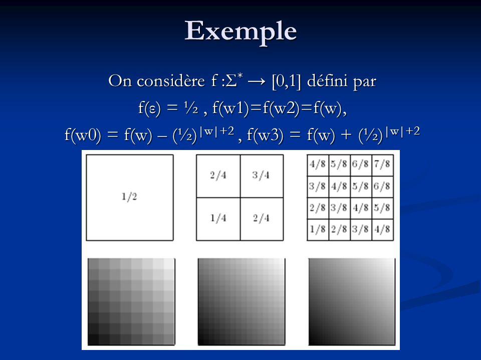 Exemple On considère f :Σ * [0,1] défini par f(ε) = ½, f(w1)=f(w2)=f(w), f(w0) = f(w) – (½) |w|+2, f(w3) = f(w) + (½) |w|+2