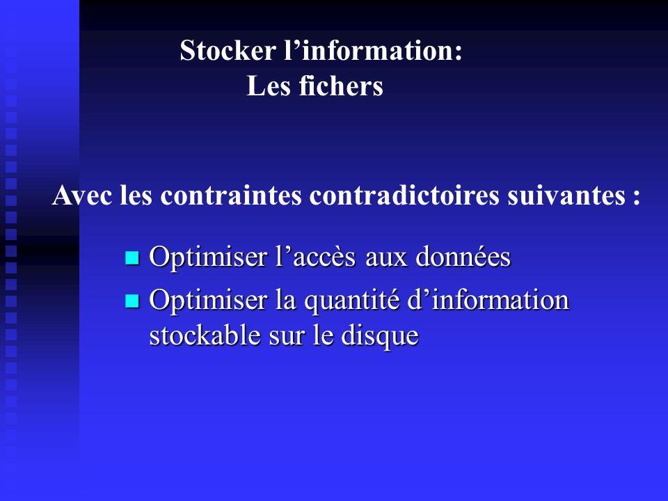 La notion de format de fichier Dou la nécessité de STANDARDS.Standards actuels :.