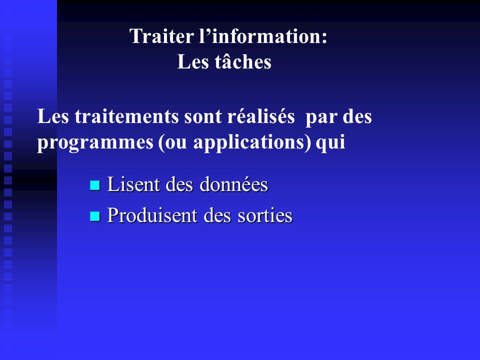Stocker linformation: Les fichers Avec les contraintes contradictoires suivantes : n Optimiser laccès aux données n Optimiser la quantité dinformation stockable sur le disque
