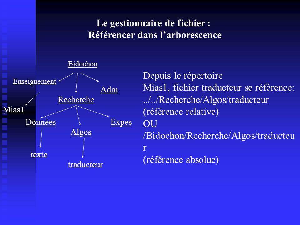 Le gestionnaire de fichier : La notion de darborescence Bidochon Enseignement Adm Recherche Algos DonnéesExpes Mias1 Bio texte traducteur traductions Souligné = répertoire Non souligné = fichier l Lensemble des répertoires et fichiers forment lARBORESCENCE l Le répertoire Bidochon est le répertoire RACINE l Recherche est le répertoire PERE de Algos l Algos est un des répertoires FILS de Recherche l A tout moment lutilisateur se situe dans un répertoire appelé REPERTOIRE COURANT