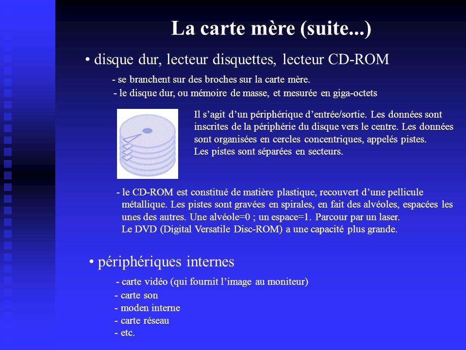 disque dur, lecteur disquettes, lecteur CD-ROM - se branchent sur des broches sur la carte mère.