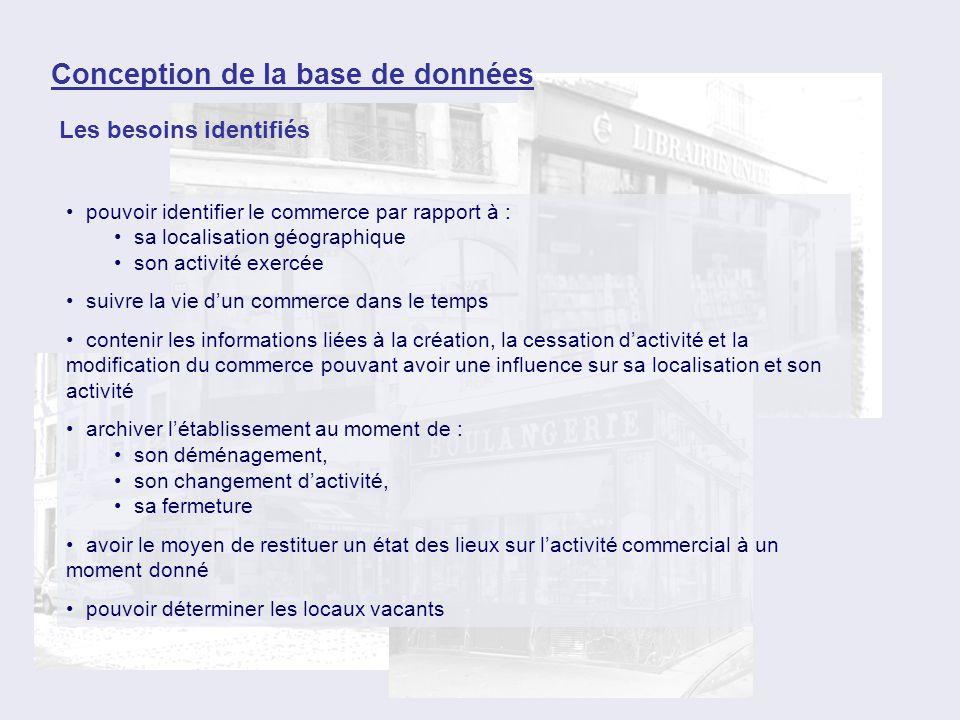 Conception de la base de données Les besoins identifiés pouvoir identifier le commerce par rapport à : sa localisation géographique son activité exerc