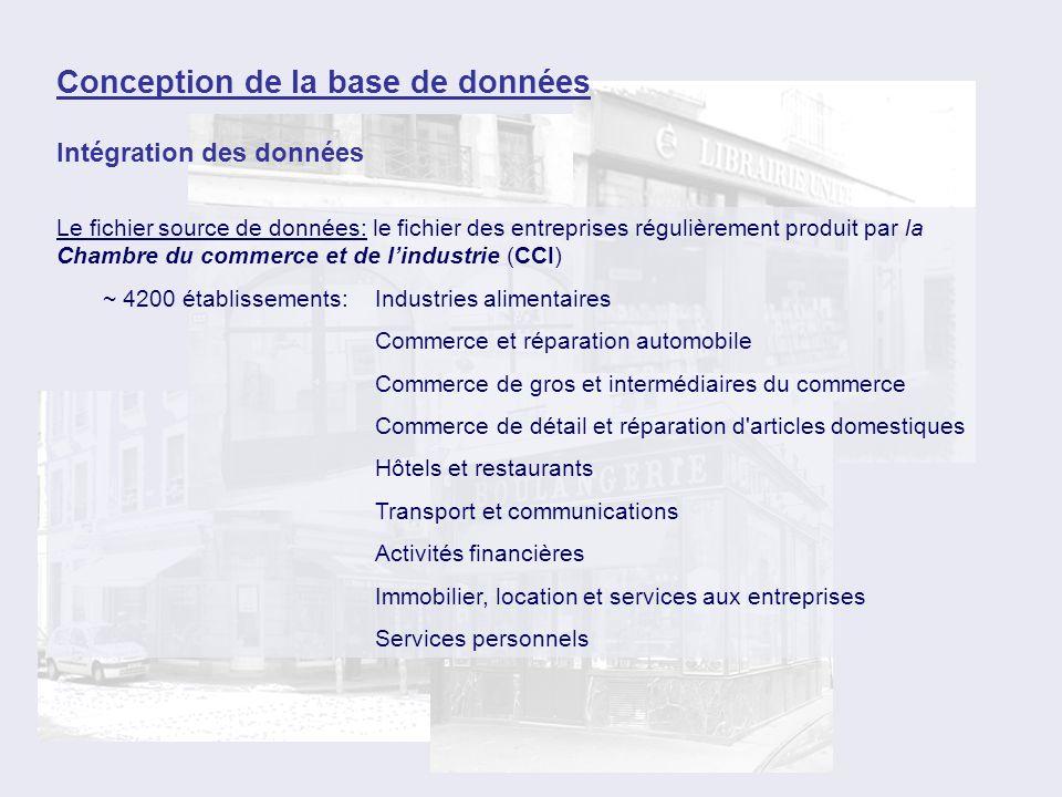 Intégration des données Conception de la base de données Le fichier source de données: le fichier des entreprises régulièrement produit par la Chambre