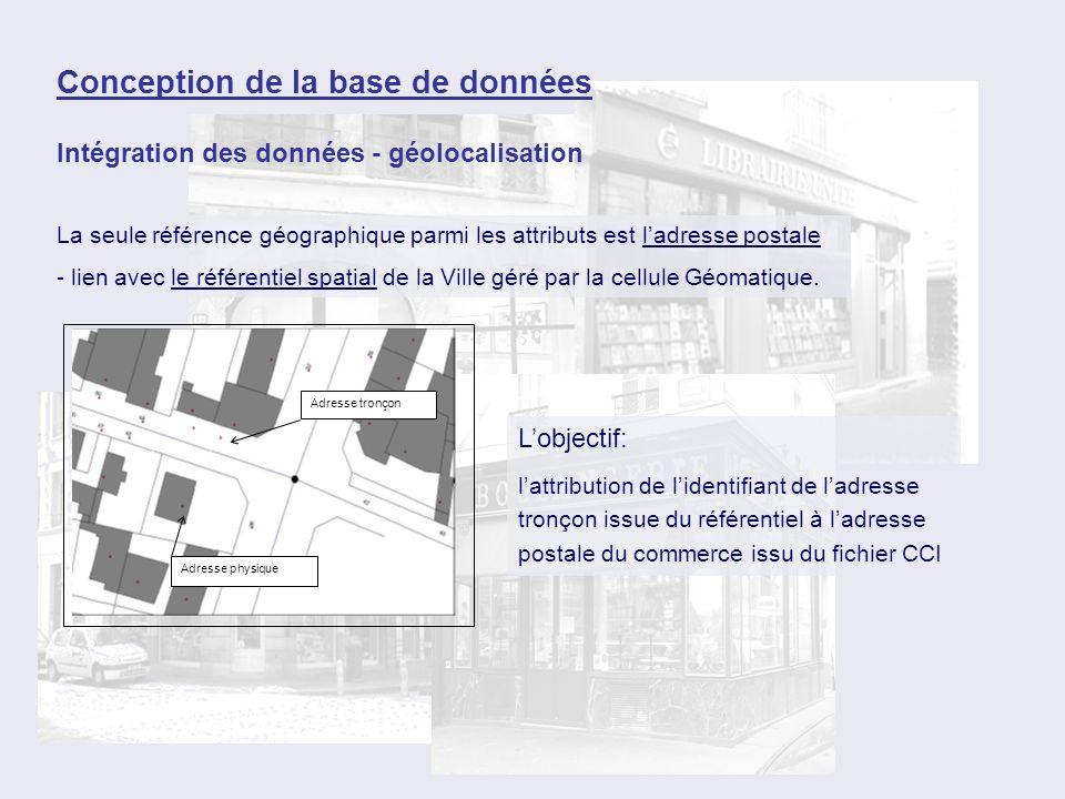 Intégration des données - géolocalisation Conception de la base de données La seule référence géographique parmi les attributs est ladresse postale -