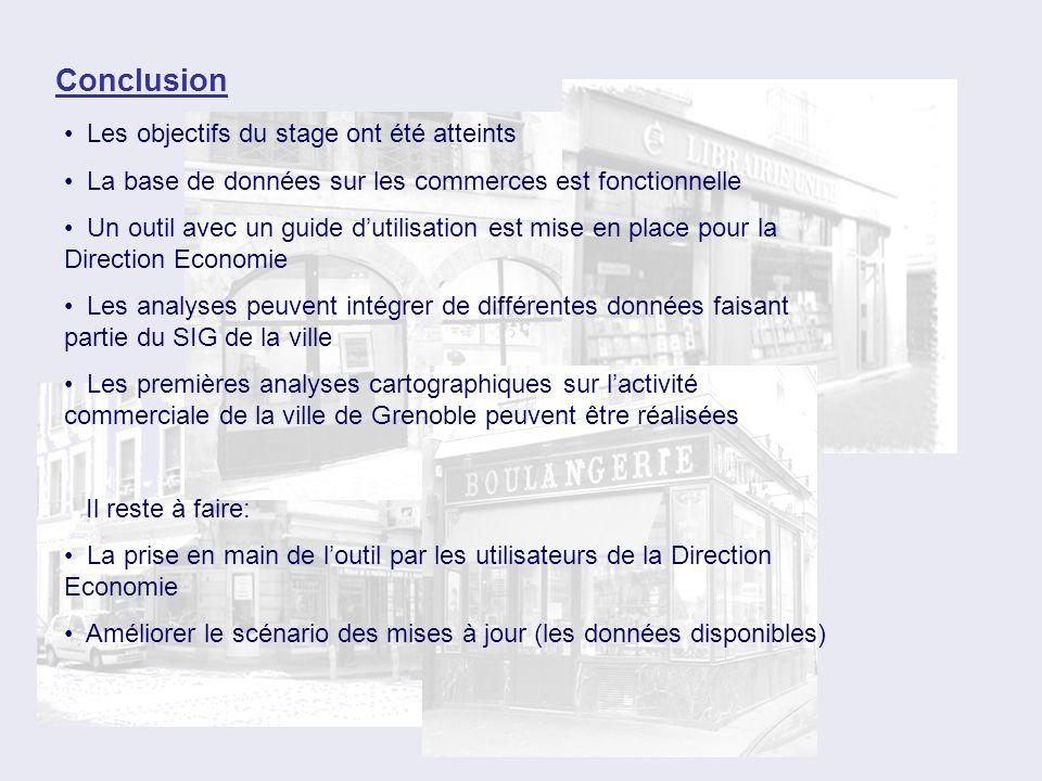 Conclusion Les objectifs du stage ont été atteints La base de données sur les commerces est fonctionnelle Un outil avec un guide dutilisation est mise
