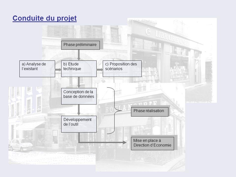 Conduite du projet a) Analyse de lexistant Phase préliminaire b) Etude technique c) Proposition des scénarios Conception de la base de données Dévelop