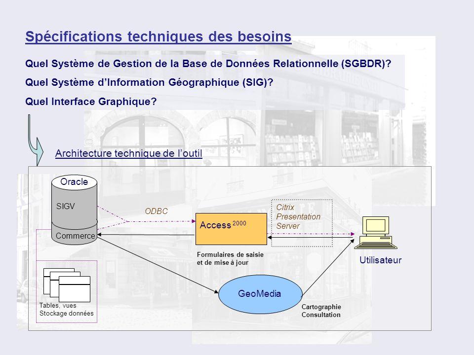 Spécifications techniques des besoins Quel Système de Gestion de la Base de Données Relationnelle (SGBDR)? Quel Système dInformation Géographique (SIG