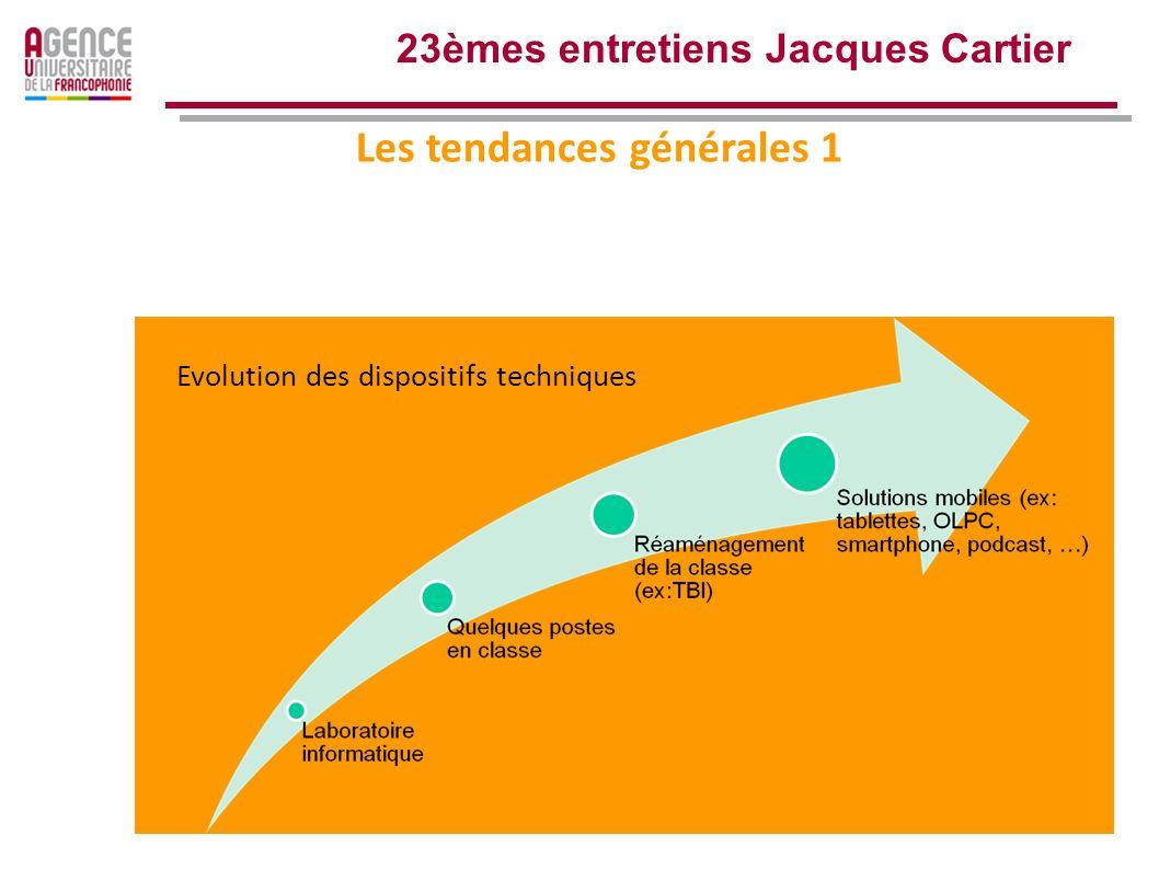 23èmes entretiens Jacques Cartier Facteurs pédagogiques de réussite et déchec: Facteurs les plus sensibles et les plus difficiles à appréhender.