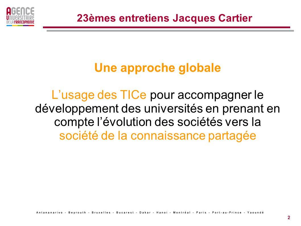 23èmes entretiens Jacques Cartier PLUSIEURS TYPES DAPPUI Appui financier Appui organisationnel Appui logistique Appui pédagogique Appui à la démarche qualité