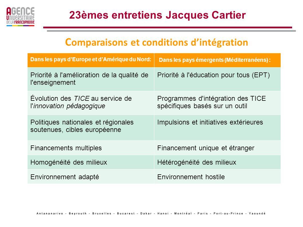 Une stratégie préférentielle des opérateurs 23èmes entretiens Jacques Cartier