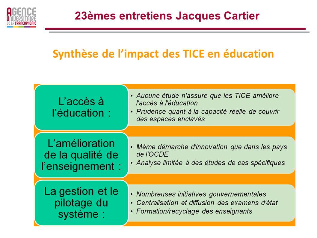 Niveaux d intégration pédagogique des TIC Seuls les niveaux 3 et 4 offrent le contexte où les impacts sur la réussite éducative sont réellement les plus significatifs Les étapes 1 et 2 peuvent être des étapes nécessaires 23èmes entretiens Jacques Cartier