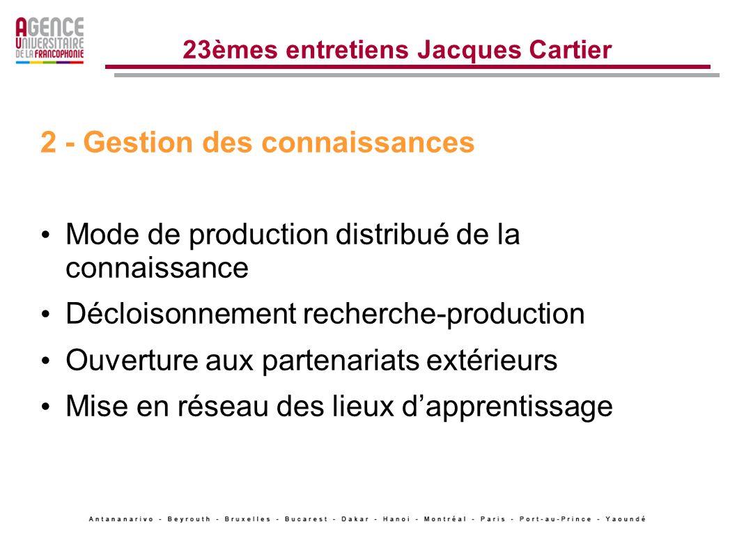 23èmes entretiens Jacques Cartier 2 - Gestion des connaissances Mode de production distribué de la connaissance Décloisonnement recherche-production Ouverture aux partenariats extérieurs Mise en réseau des lieux dapprentissage