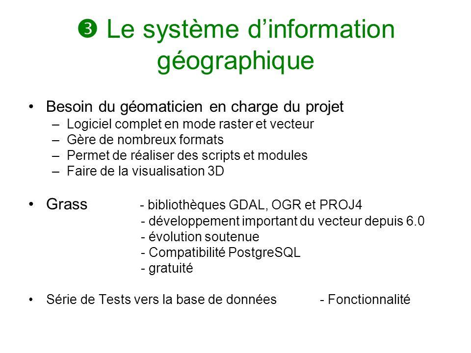 Le système dinformation géographique Besoin du géomaticien en charge du projet –Logiciel complet en mode raster et vecteur –Gère de nombreux formats –