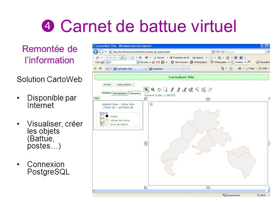 Carnet de battue virtuel Remontée de linformation Solution CartoWeb Disponible par Internet Visualiser, créer les objets (Battue, postes…) Connexion P