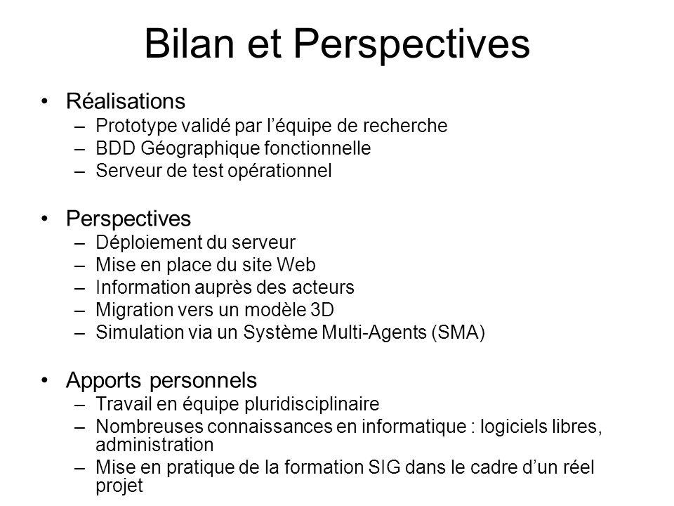 Bilan et Perspectives Réalisations –Prototype validé par léquipe de recherche –BDD Géographique fonctionnelle –Serveur de test opérationnel Perspectiv