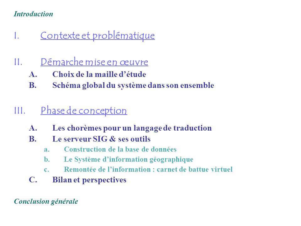 Introduction I.Contexte et problématique II.Démarche mise en œuvre A.Choix de la maille détude B.Schéma global du système dans son ensemble III.Phase