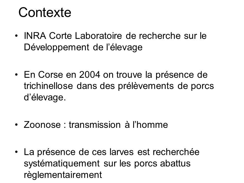 INRA Corte Laboratoire de recherche sur le Développement de lélevage En Corse en 2004 on trouve la présence de trichinellose dans des prélèvements de