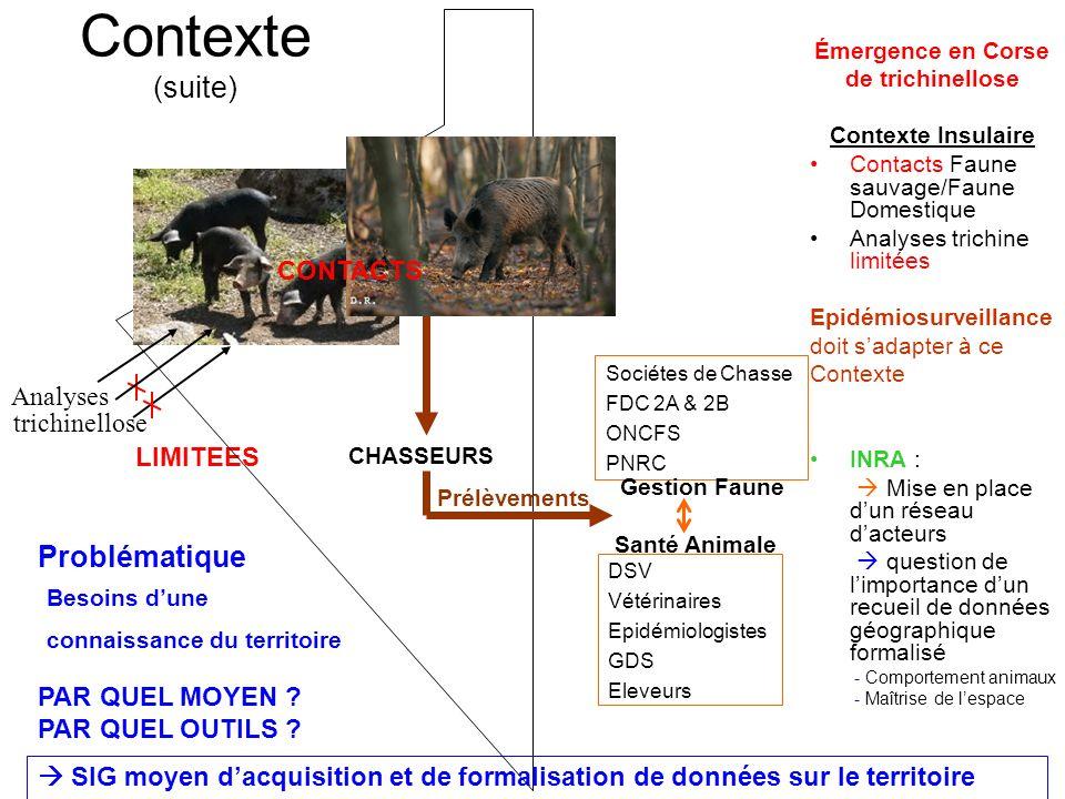 Contexte (suite) Émergence en Corse de trichinellose Contexte Insulaire Contacts Faune sauvage/Faune Domestique Analyses trichine limitées Epidémiosur