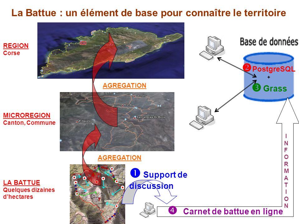 La Battue : un élément de base pour connaître le territoire PostgreSQL + Grass REGION Corse MICROREGION Canton, Commune LA BATTUE Quelques dizaines dh