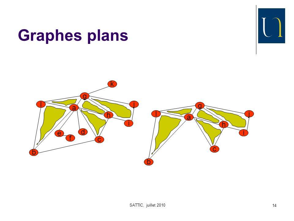 SATTIC, juillet 2010 14 Graphes plans a c d b e f g k j h i l a c b g j h i l