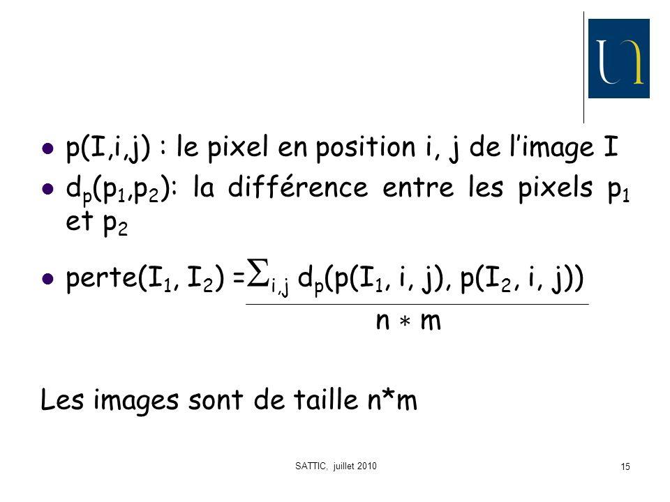 SATTIC, juillet 2010 15 p(I,i,j) : le pixel en position i, j de limage I d p (p 1,p 2 ): la différence entre les pixels p 1 et p 2 perte(I 1, I 2 ) = i,j d p (p(I 1, i, j), p(I 2, i, j)) n m Les images sont de taille n*m