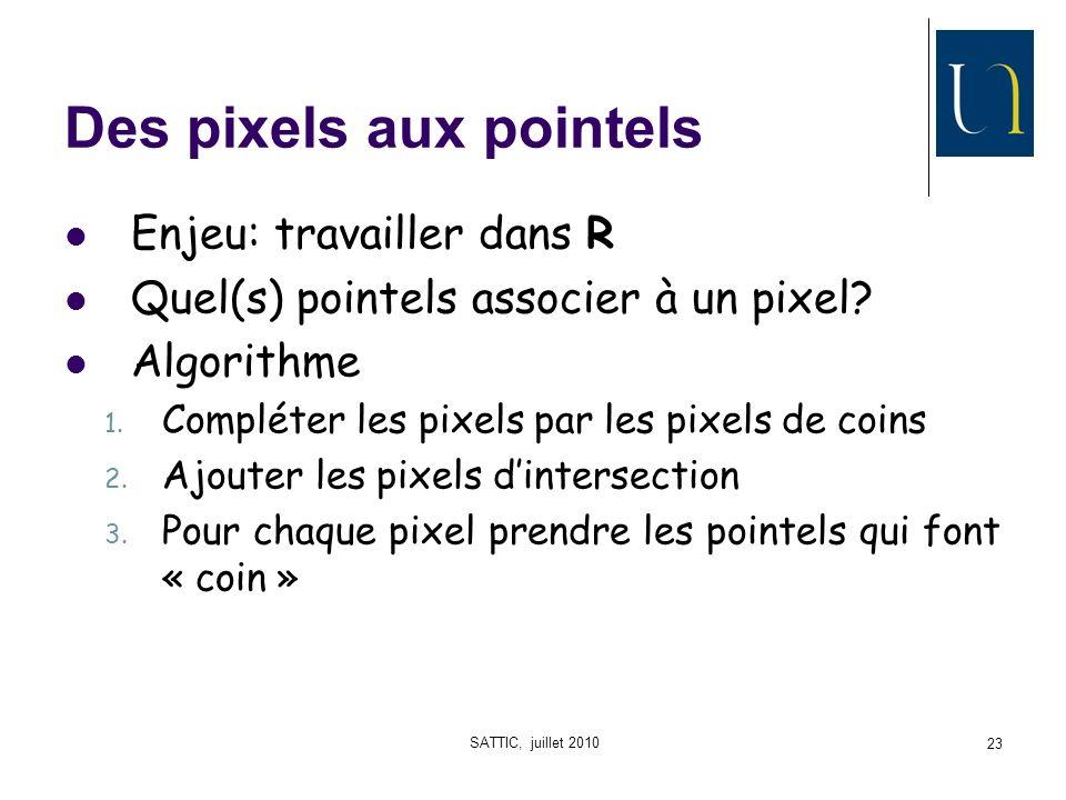 SATTIC, juillet 2010 23 Des pixels aux pointels Enjeu: travailler dans R Quel(s) pointels associer à un pixel.
