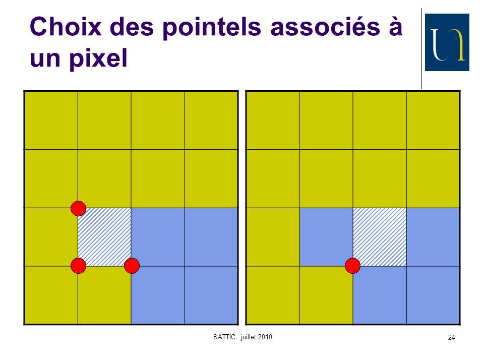SATTIC, juillet 2010 24 Choix des pointels associés à un pixel