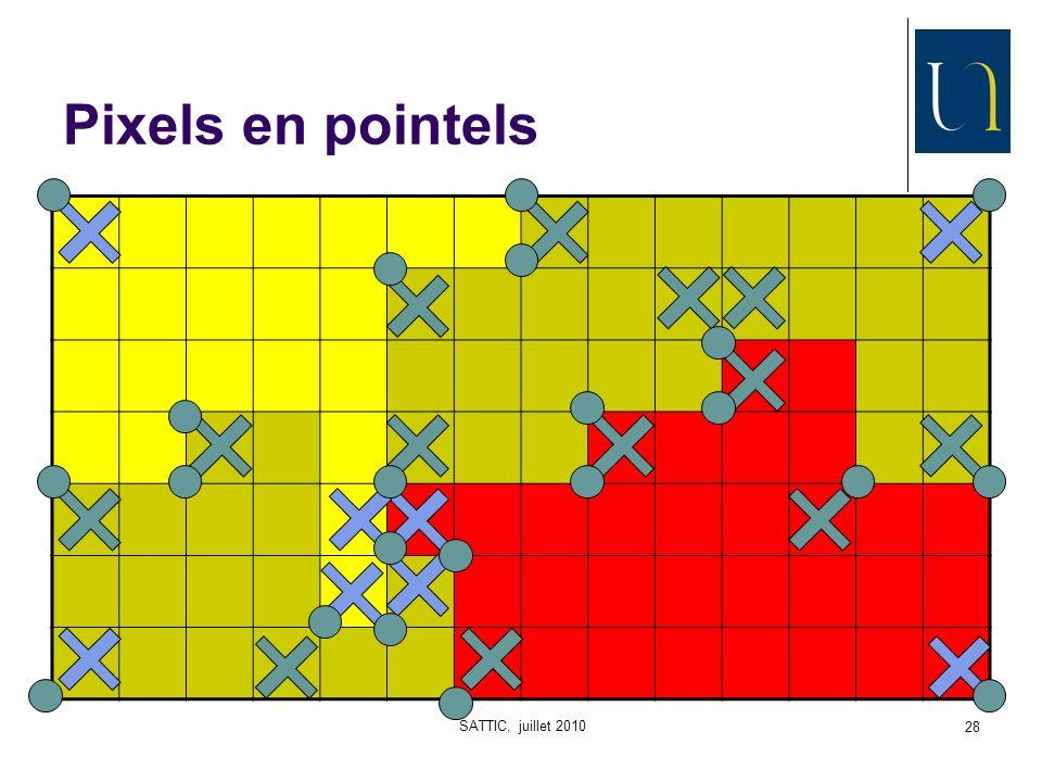 SATTIC, juillet 2010 28 Pixels en pointels
