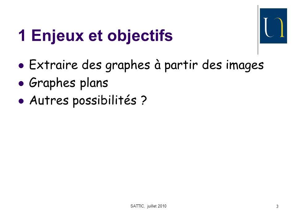 SATTIC, juillet 2010 3 1 Enjeux et objectifs Extraire des graphes à partir des images Graphes plans Autres possibilités ?