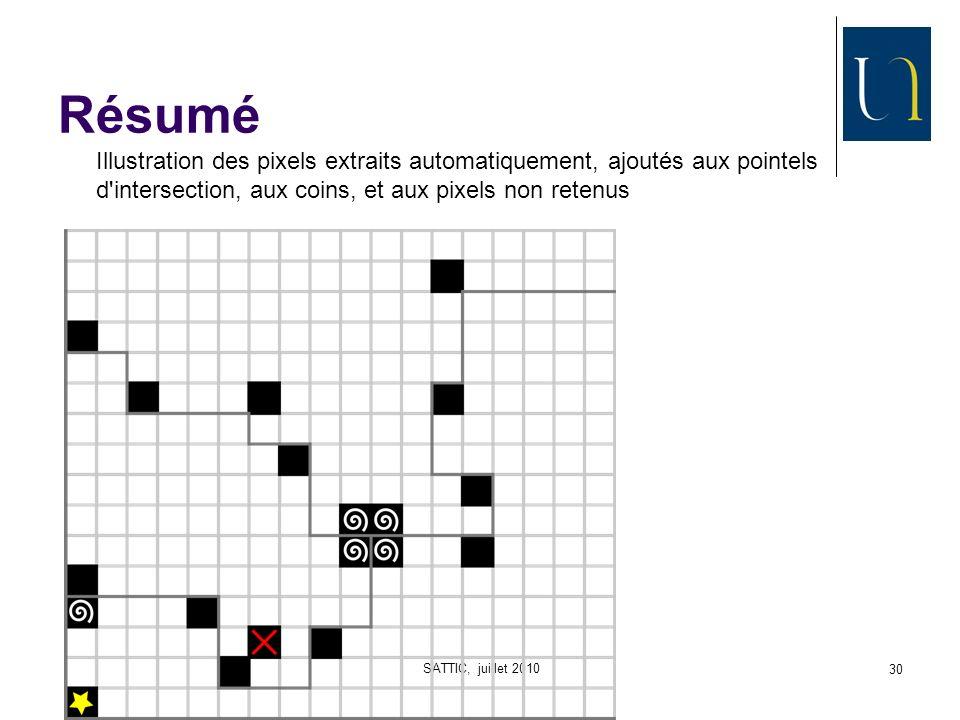 SATTIC, juillet 2010 30 Résumé Illustration des pixels extraits automatiquement, ajoutés aux pointels d intersection, aux coins, et aux pixels non retenus