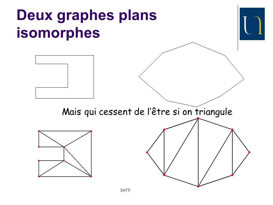 SATTIC, juillet 2010 36 Deux graphes plans isomorphes Mais qui cessent de lêtre si on triangule