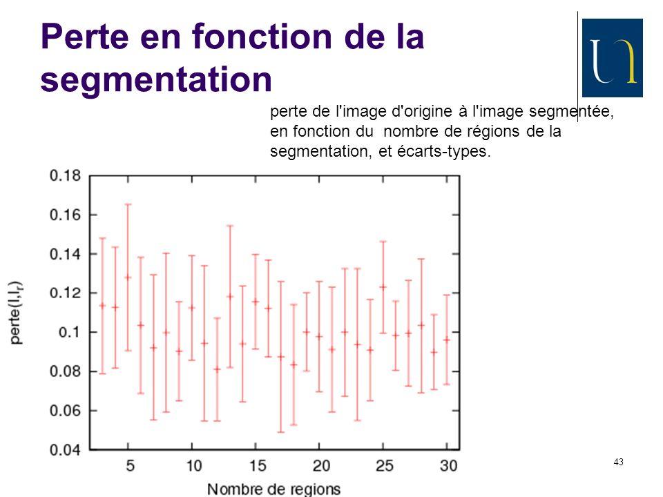 SATTIC, juillet 2010 43 Perte en fonction de la segmentation perte de l image d origine à l image segmentée, en fonction du nombre de régions de la segmentation, et écarts-types.