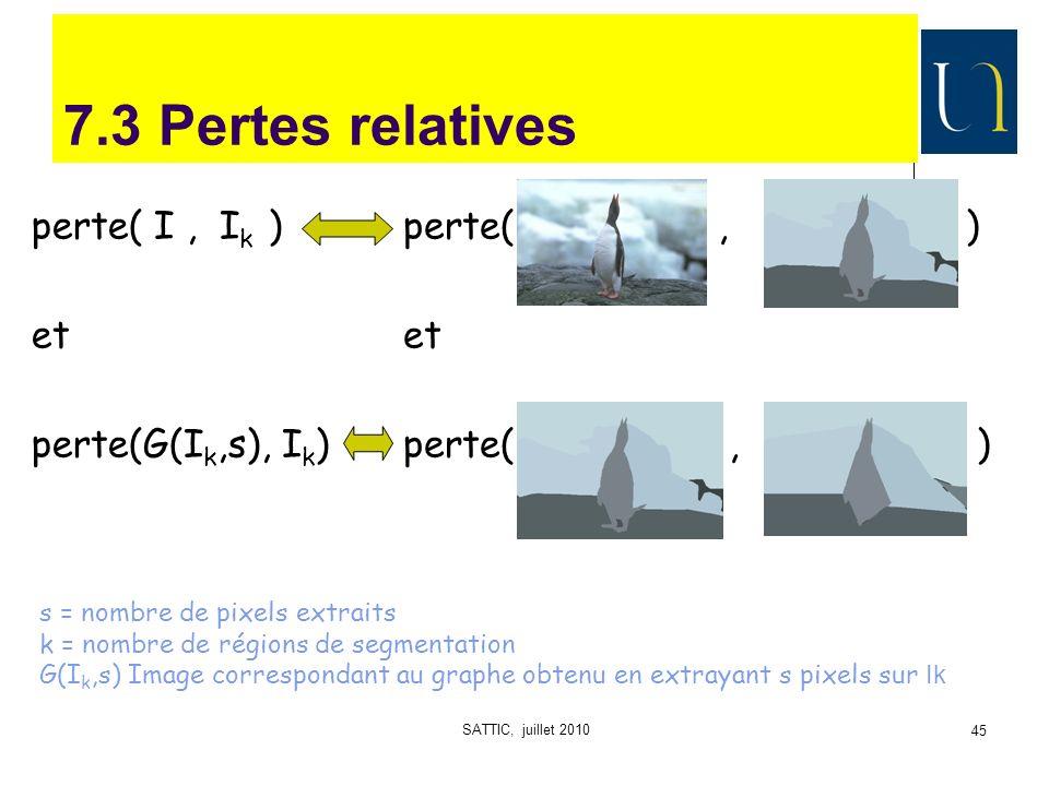 SATTIC, juillet 2010 45 7.3 Pertes relatives perte( I, I k ) et perte(G(I k,s), I k ) perte(, ) et perte(, ) s = nombre de pixels extraits k = nombre de régions de segmentation G(I k,s) Image correspondant au graphe obtenu en extrayant s pixels sur Ik