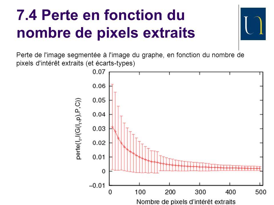 SATTIC, juillet 2010 48 7.4 Perte en fonction du nombre de pixels extraits Perte de l image segmentée à l image du graphe, en fonction du nombre de pixels d intérêt extraits (et écarts-types)