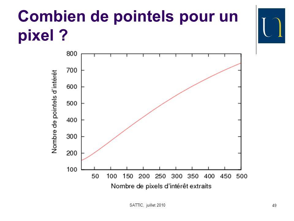 SATTIC, juillet 2010 49 Combien de pointels pour un pixel ?