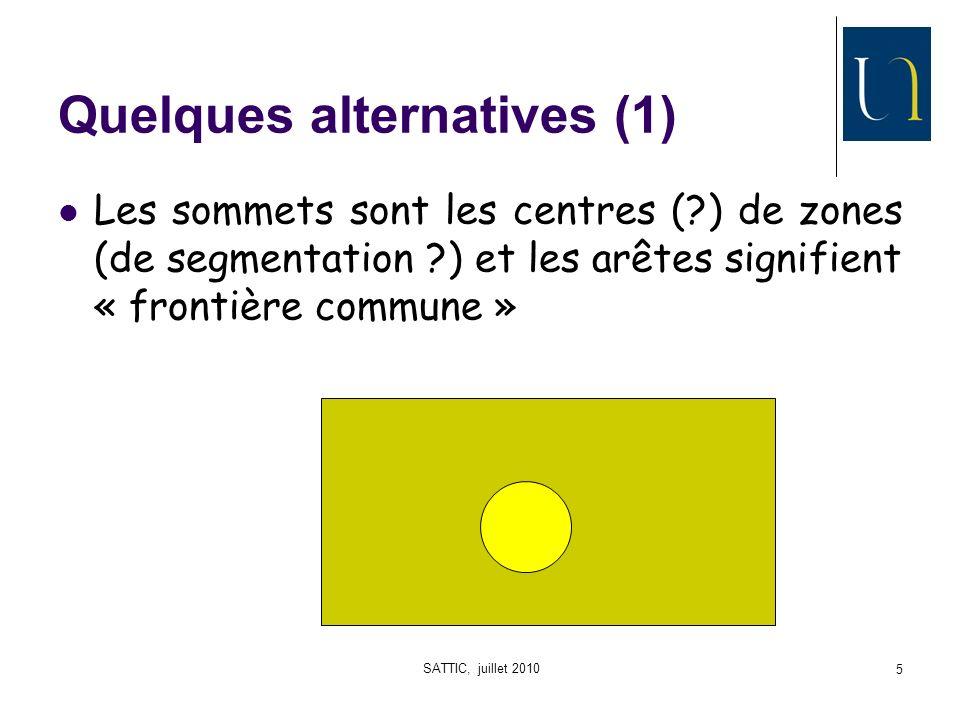 SATTIC, juillet 2010 5 Quelques alternatives (1) Les sommets sont les centres (?) de zones (de segmentation ?) et les arêtes signifient « frontière commune »
