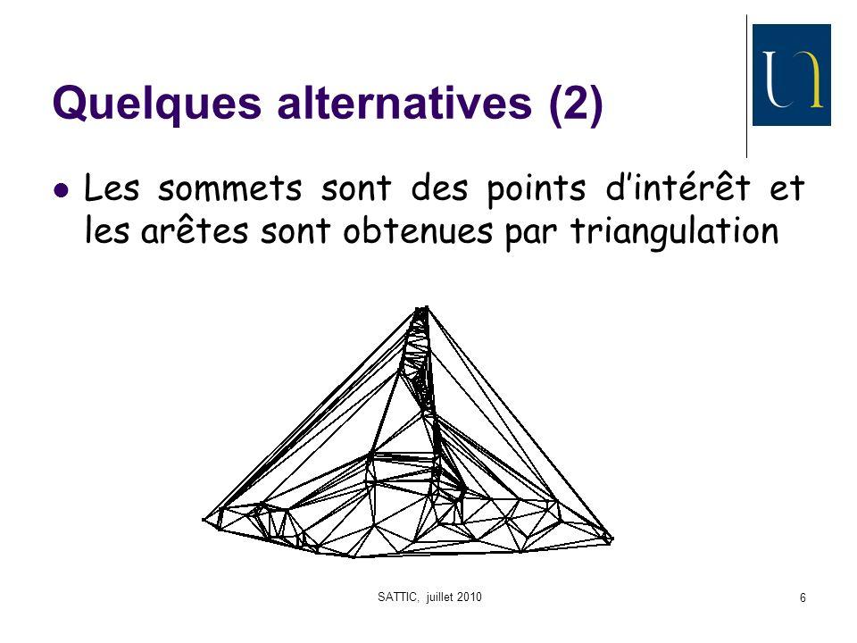SATTIC, juillet 2010 6 Quelques alternatives (2) Les sommets sont des points dintérêt et les arêtes sont obtenues par triangulation